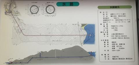 手取川ダムと第1発電所の導水管(クリックで拡大)