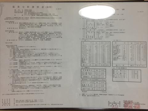 美川温泉ほんだの成分分析表(クリックで拡大)