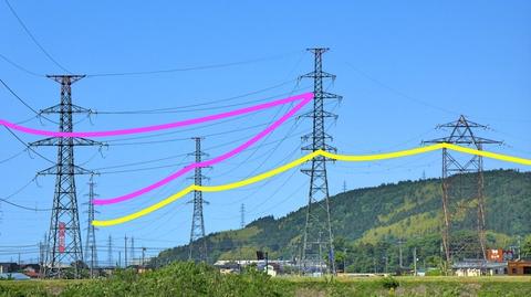 対岸の接続。左手取幹線と右鶴来第1線が元々1つの鉄塔で別れて来ているのがよく分かる。