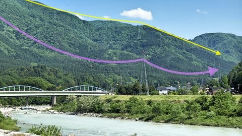 手取線(ピンク)が手取川を渡る。上から降りてきてるのは加賀東金津線(黄)