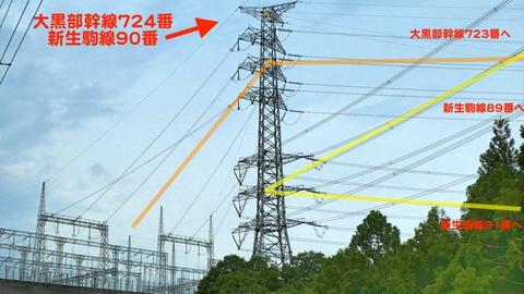 90の番号は新生駒線の番号だった。これが大黒部幹線最終鉄塔724番