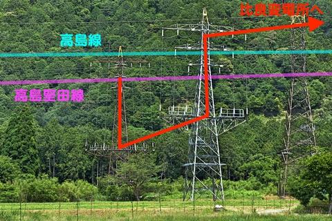 高島堅田線からの比良支線が高島線をくぐる(クリックで拡大)