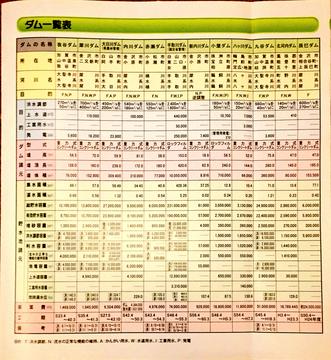石川県のダム一覧(クリックで拡大)