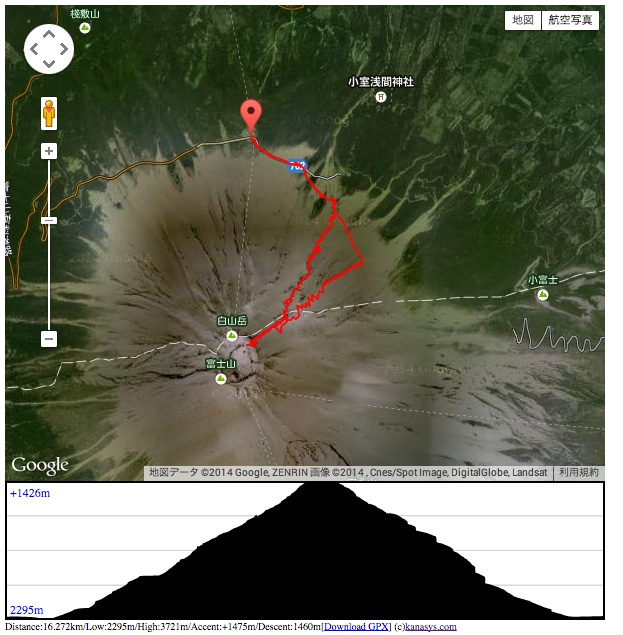 Plotting GPX track file to GoogleMaps[GoogleMaps GPXViewer