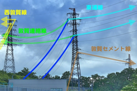 新敦賀変電所北側の引き込み