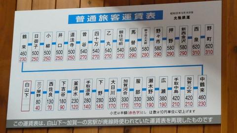 サイクルステーション白山下駅の運賃表