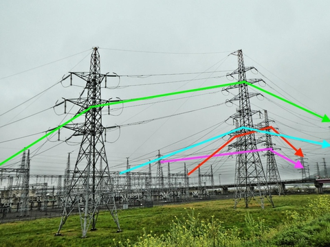 北庄変電所154kV側 配線
