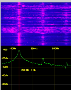 HighGの場合3弦LowGの場合は4弦を共振周波数に合わせる
