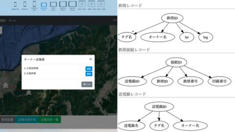 開発中画面 鉄塔と送電系統編集はオーナー制(Twitterアカウント)